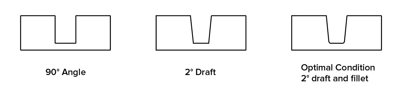 注塑的拔模斜度设计.png